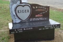 Kiger, William A